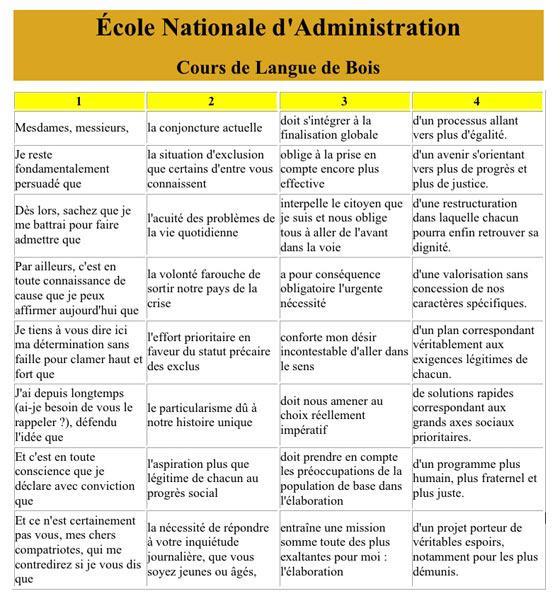 ena_langue_de_bois