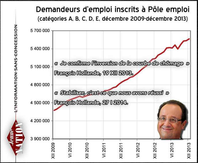 chomage-hollande - Copie-