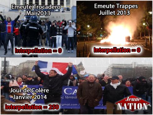 Le CRIF et ses laquais contre les Français en colère