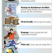 Document publié par Le Progrès.