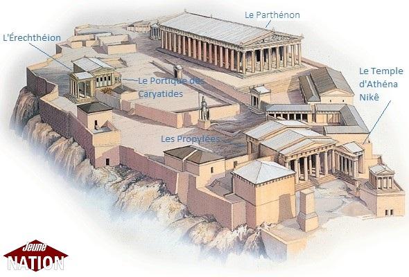 Visite du site de l'Acropole