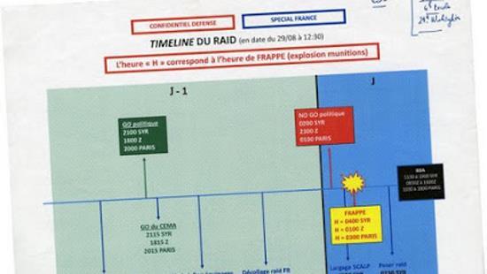Hollande a distribué des documents « confidentiels défense » à des journalistes