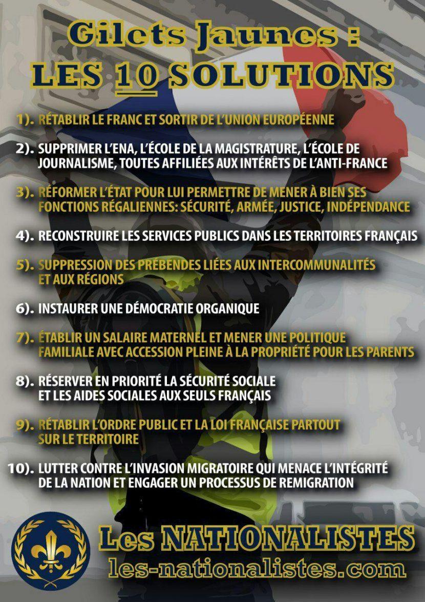 Les 10 propositions chocs des nationalistes pour résoudre la crise des gilets jaunes